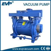 Metallurgy industry water ring vacuum pump , 2BE series liquid pumps