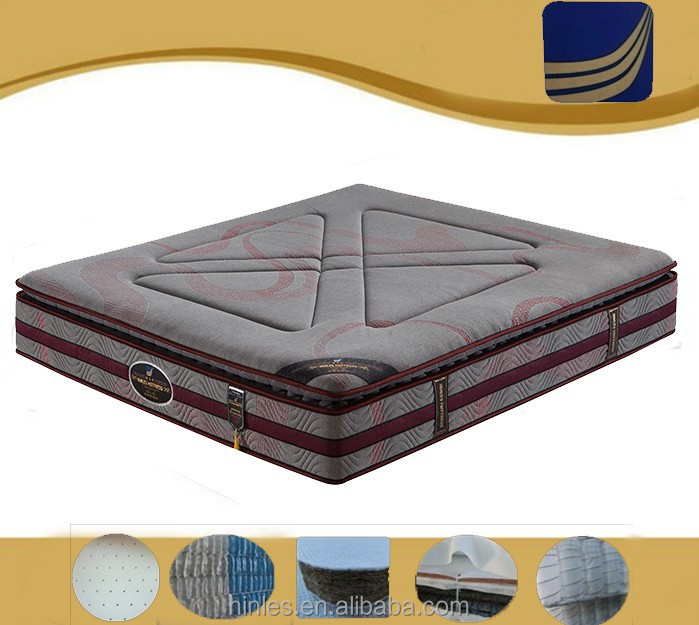 Best selling two sided mattress memory foam knitted fabric for Best time to buy mattresses