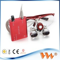 Medical magnifing glasses dental loupes microscope dental loupes