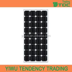 12v 100w solar panel price