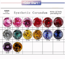 round ruby factory prices loose synthetic 5# ruby gemstone prices
