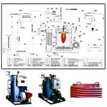 Best Quality Steam Boilers