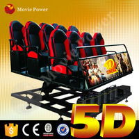 Most thrilling and horrible 3d 4d 5d 6d 7d simulation ride cinema
