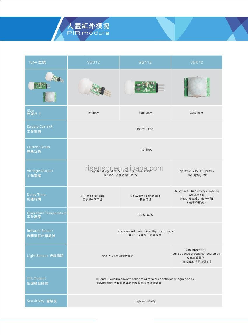 Digital Pir Module Pyroelectric Infrared Pir Motion Sensor