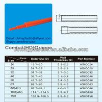 Australia standards PVC electrical conduit pipe/PVC electric pipe/PVC electric plastic tube