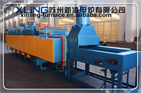 High Quality annealing carburizing furnace