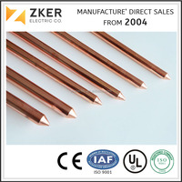 Hot Selling Copper Grounding Coated Steel Rod Price Lowest