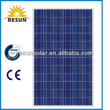 hot sale CE and TUV approved high efficiency 240 watt photovoltaic solar panel