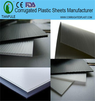 Electro static discharge(ESD)corrugated plastic sheets