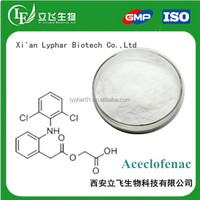 ISO Manufacturers of Aceclofenac