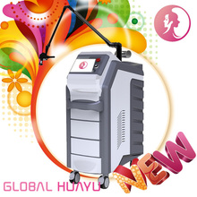 Best Acne Scar Laser Treatment Fractional Co2 Laser Amazing about Skin Care Treatment Factory