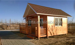 modular ready house for sale Australia, Canada, USA