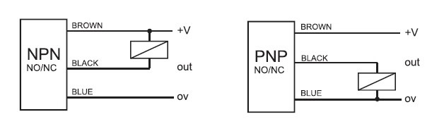 pnp nc hall effect sensor wiring diagram   40 wiring