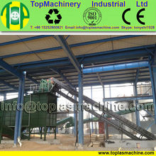 city waste recycling mill | municipal rubbish reutilization system | domestic waste processing good price