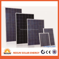 Hot Sale monocrystalline solar panel 300w for solar energy systems manufacturer in China with low price