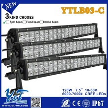 double row led light bar,surface mounted led light fixtures