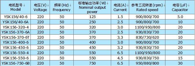 YSK156 750WAC induction motor , 220V ac electric motor 1100RPM