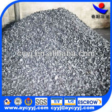 hot sale in the world Calcium Silicon/Si55Ca30 , Chinese supplier,Si and Ca can be controlled as required