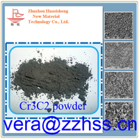 MIM Chromium carbide powder used in laser coating material and grain growth inhibitor, high purity Cr3C2