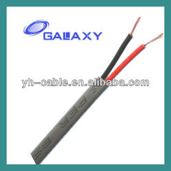 Rubber Insulated Flexible Cables and Wires
