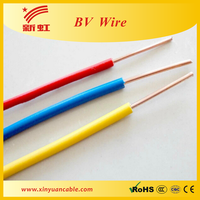 1.5sqmm pvc power cable with copper conductor