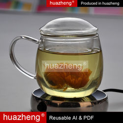 Eco-friendly Borosilicate glass CE approved reliable production and technology new style 2013 new product coffee cup
