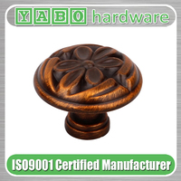 building materials/alibaba china supplier/Europe antique cabinet knobs&handles