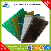 Anti ageing anti-drop multiwall polycarbonate sheeting