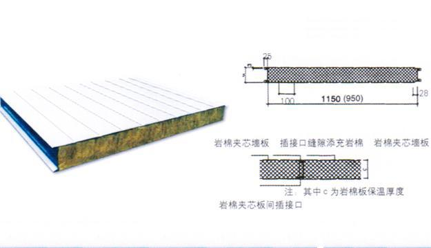 Wholesale Fire Rated Sandwich Panel Rockwool Mineralwool