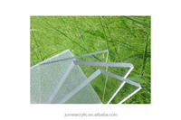 High Quality Transparent Acrylic Sheet/Cast PMMA Sheet/Acrylic Plastic Sheet