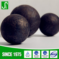 Grinding media forged steel balls for exporting for Brazil