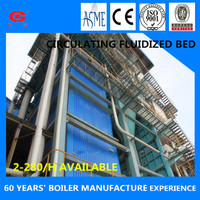 DHX 20t 1.25MPa Fluidized Combustion China IBR Steam Cheap Boilers for Sale