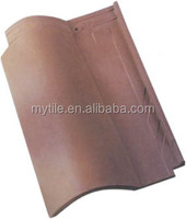 House roof cover materials manufacturer in China
