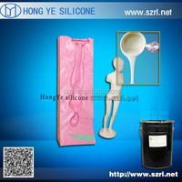 Silica gel for Mould Making (Tin Catalyst Condensation silicone rubber series)