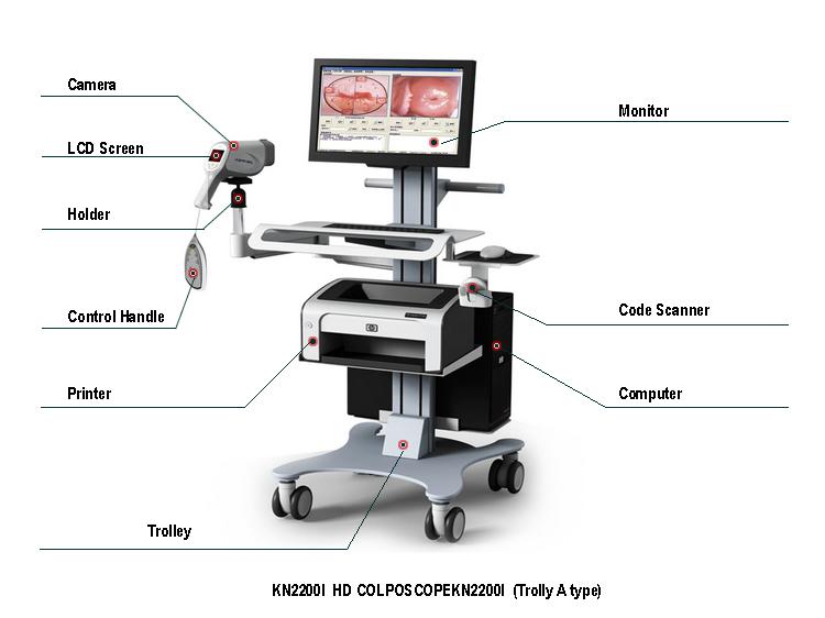 Камера в гинекологии фото 420-434