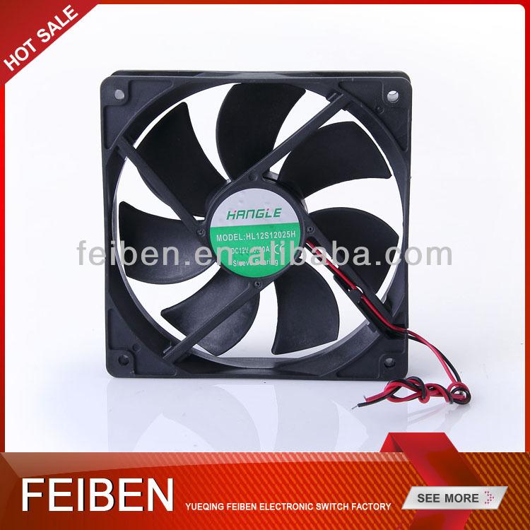 Industrial Axial Flow Fans : Industrial exhaust axial flow fan buy