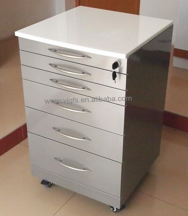 Model Dental Office Cabinets Dental Office Cabinets
