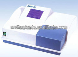 48 holes 96 holes Fully automatic ELISA Microplate Reader