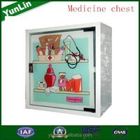 modern and elegant in fashion copd medicine
