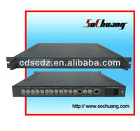 sd av input and asi/ip output h 264 encoder chip (Magnum)