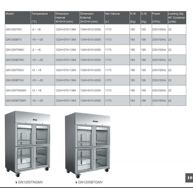ventilated refrigerated GN cabinet 600 series double door 2.jpg
