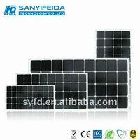 120w 200w folding solar panel(TUV,IEC,ROHS,CE,MCS)