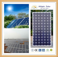 high efficient best price mono cheap solar panel for india market 250w with tuv,CE,ISO,CEC