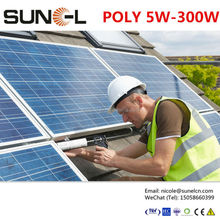 cheap solar panel china for home lighting