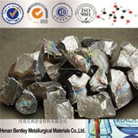 China Certificate Ferro Alumium manganese