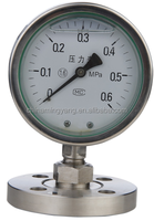 Flange end sealed diaphragm pressure gauges