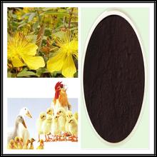 Prevention of avian influenza Hypericum perforatum extract CAS 84082-80-4
