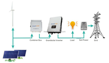 10KW 3 phase inverter on grid tied solar wind power system