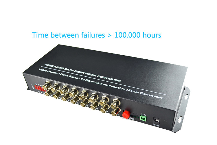 how to connect ethernet to fibe op 3000