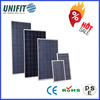 156*156 500 Watt Solar Panel With Solar Panel Price India And 250w Solar Panel